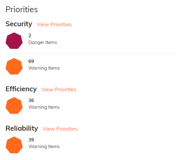 Fairwinds Insight priorities screenshot